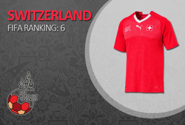 Šveicarija (FC Bekentas)